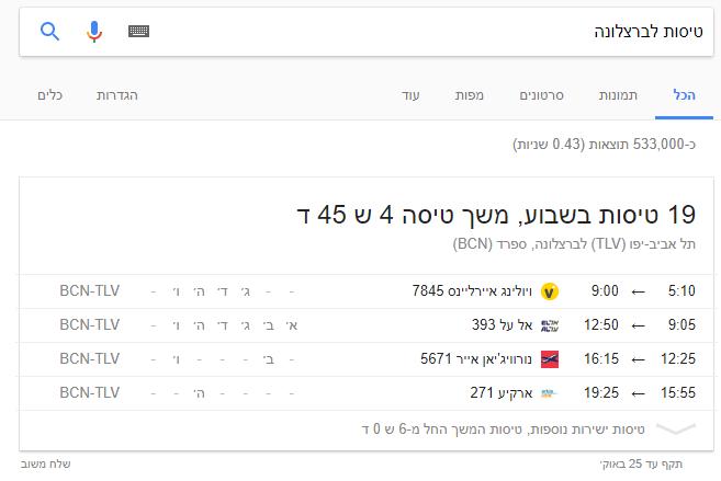 כך נראה גרף הידע בישראל כיום
